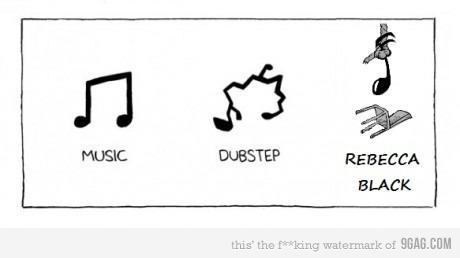 Классификация музыки