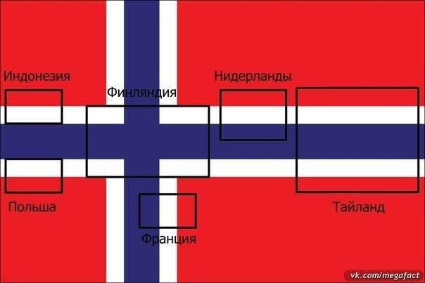 Про флаги