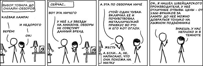 Онлайн обзоры