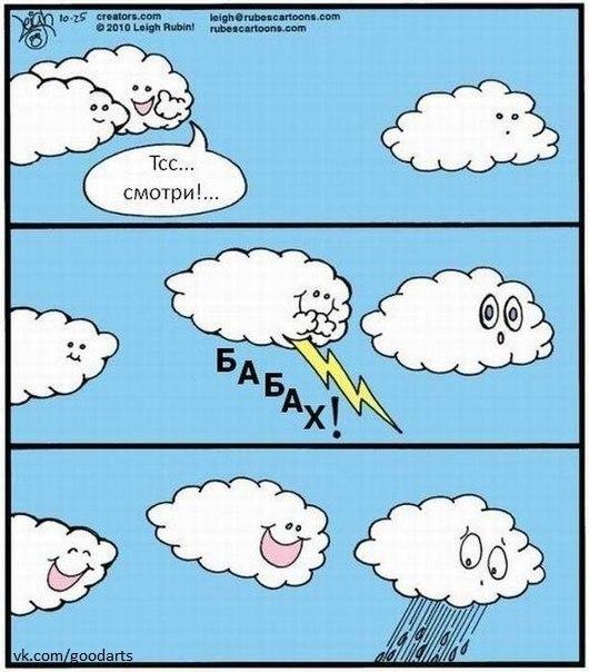 Связь дождя и молнии
