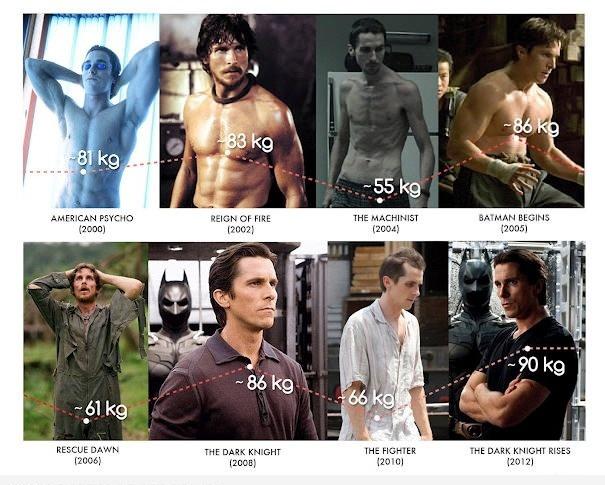 Бейл в разных фильмах
