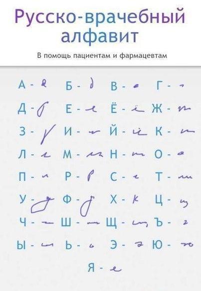 Русско-врачебный алфавит