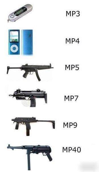 MP3, MP4, MP5...