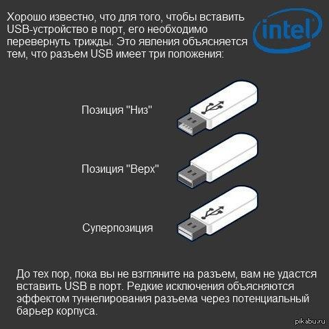 USB Шредингера